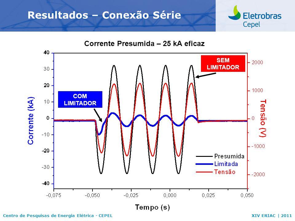 Centro de Pesquisas de Energia Elétrica - CEPELXIV ERIAC | 2011 Corrente Presumida – 25 kA eficaz SEM LIMITADOR COM LIMITADOR Resultados – Conexão Sér