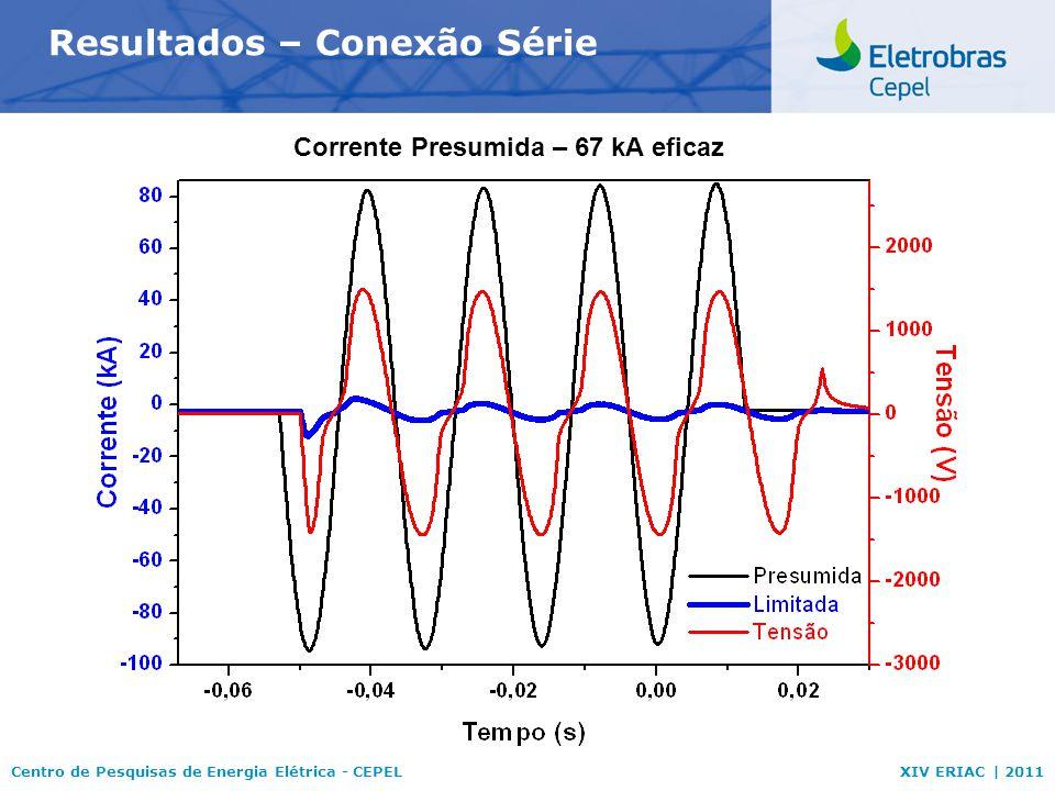 Centro de Pesquisas de Energia Elétrica - CEPELXIV ERIAC | 2011 Resultados – Conexão Série Corrente Presumida – 67 kA eficaz