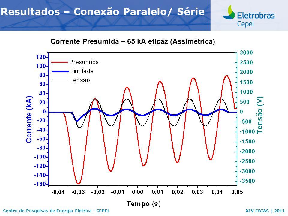 Centro de Pesquisas de Energia Elétrica - CEPELXIV ERIAC | 2011 Resultados – Conexão Paralelo/ Série Corrente Presumida – 65 kA eficaz (Assimétrica)