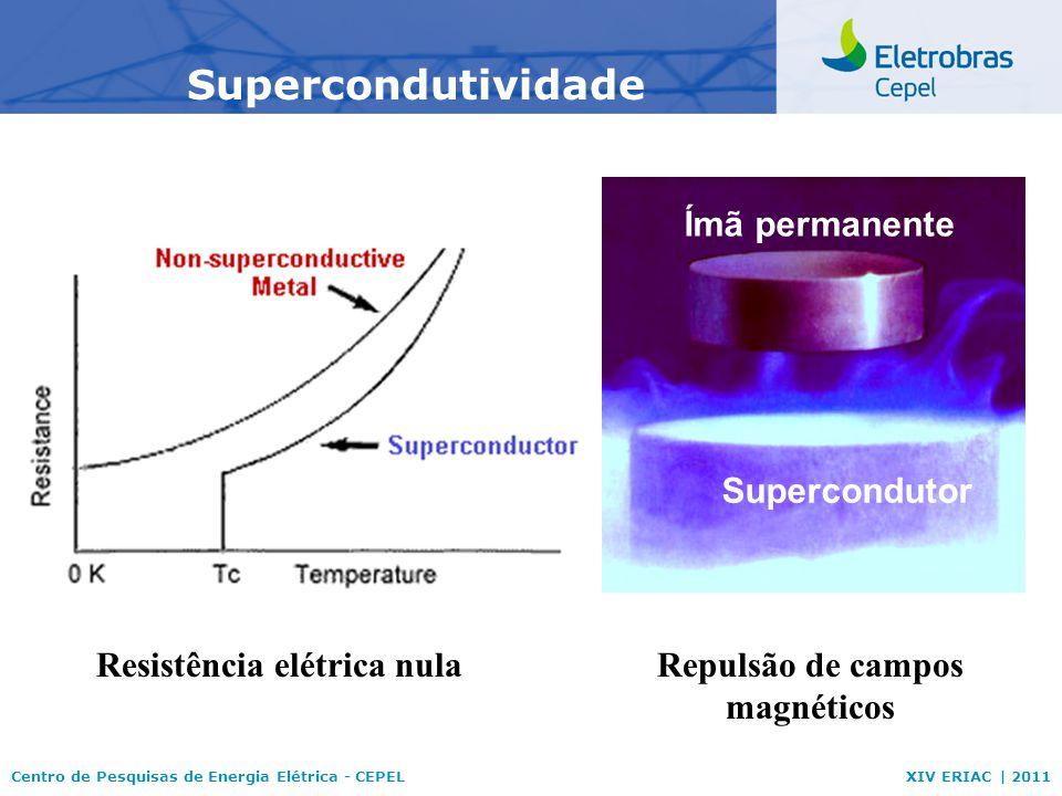Centro de Pesquisas de Energia Elétrica - CEPELXIV ERIAC | 2011 Supercondutividade Ímã permanente Supercondutor Resistência elétrica nulaRepulsão de c