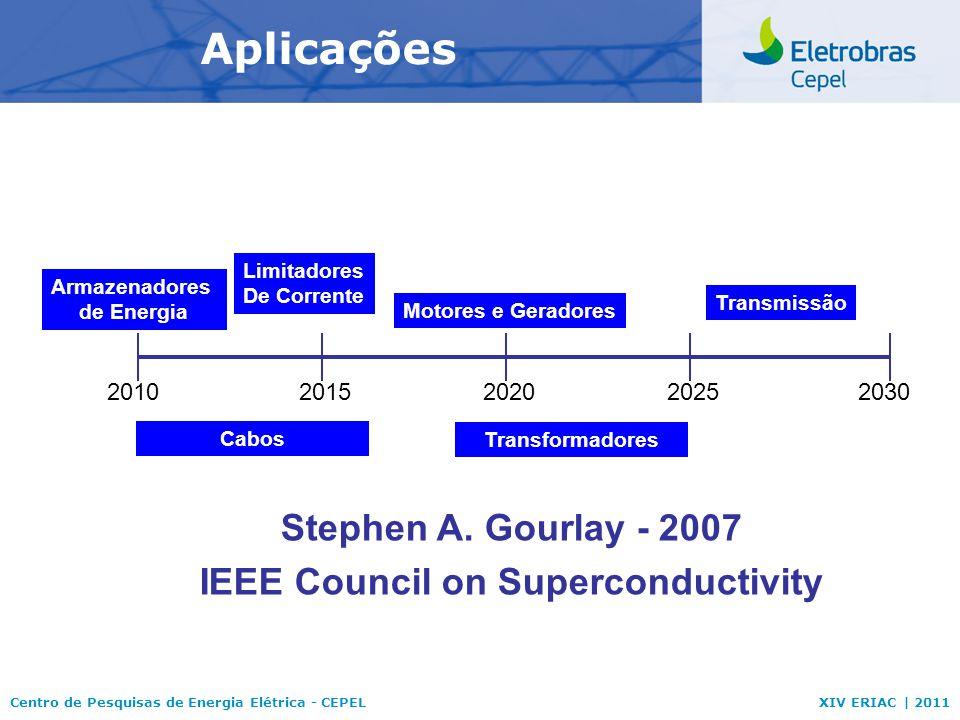 Centro de Pesquisas de Energia Elétrica - CEPELXIV ERIAC | 2011 Limitadores de Corrente de Curto-Circuito PROBLEMA: Aumento dos Níveis de Corrente de Curto-Circuito Superação de Disjuntores Limitadores de Corrente Supercondutores: Atuação Rápida (< ¼ de ciclo) Self-Triggering – não requerem sensores e dispositivos de acionamento Retornam naturalmente ao estado supercondutor após o curto- circuito Praticamente não interferem na rede durante a operação normal do sistema FALHA SEGURA Primeiros Comerciais: Alemanha e Grã-Bretanha (Distribuição) Três principais tipos: Resistivo, Indutivo e Híbrido