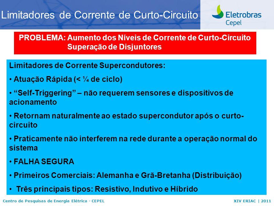 Centro de Pesquisas de Energia Elétrica - CEPELXIV ERIAC | 2011 Limitadores de Corrente de Curto-Circuito PROBLEMA: Aumento dos Níveis de Corrente de