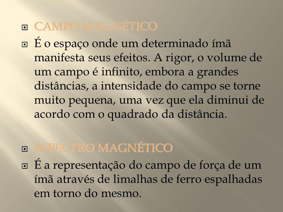  CAMPO MAGNÉTICO  É o espaço onde um determinado ímã manifesta seus efeitos. A rigor, o volume de um campo é infinito, embora a grandes distâncias,