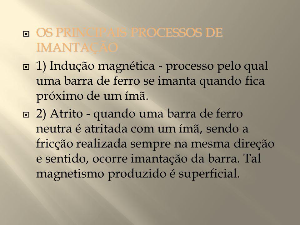  OS PRINCIPAIS PROCESSOS DE IMANTAÇÃO  1) Indução magnética - processo pelo qual uma barra de ferro se imanta quando fica próximo de um ímã.  2) At