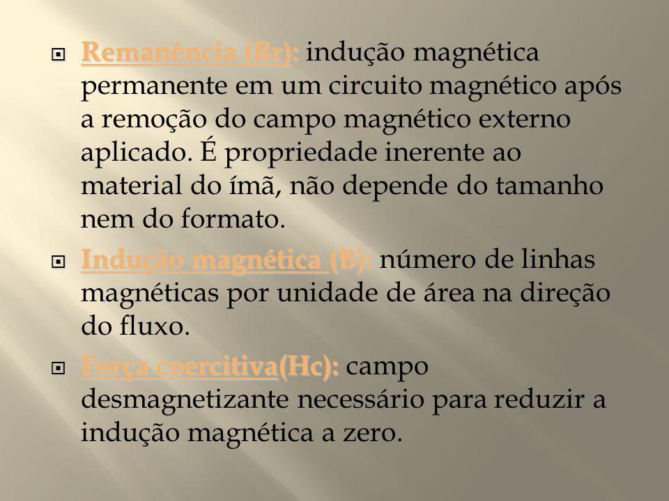  Remanência (Br):  Remanência (Br): indução magnética permanente em um circuito magnético após a remoção do campo magnético externo aplicado. É prop