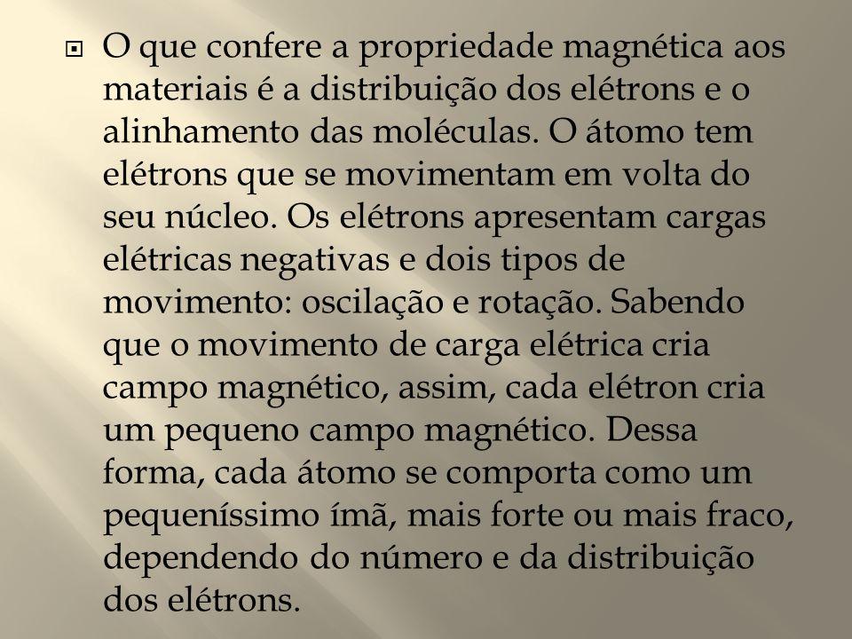  O que confere a propriedade magnética aos materiais é a distribuição dos elétrons e o alinhamento das moléculas. O átomo tem elétrons que se movimen