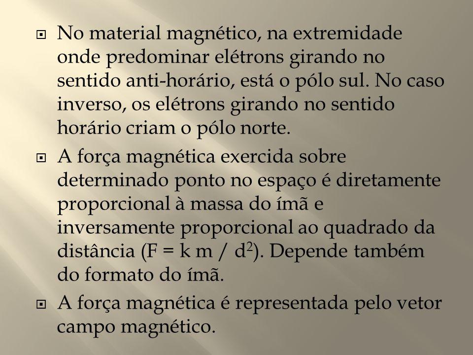  INTENSIDADE DE CAMPO MAGNÉTICO  As unidades de medida adotadas para o vetor campo magnético são oersted, tesla, ampère-metro etc.