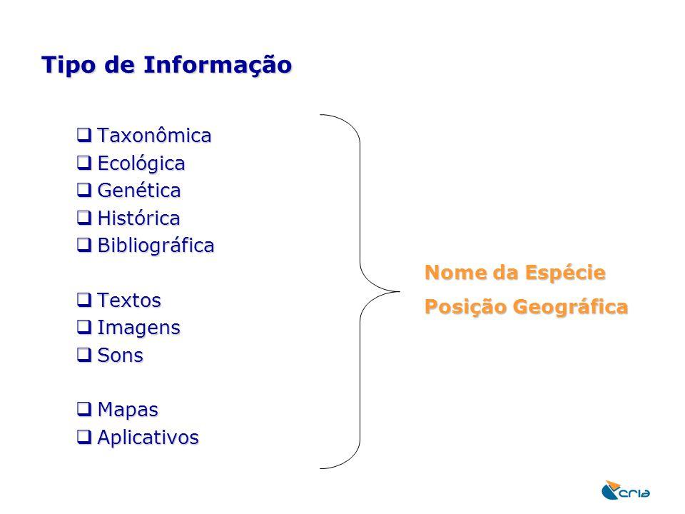 Tipo de Informação  Taxonômica  Ecológica  Genética  Histórica  Bibliográfica  Textos  Imagens  Sons  Mapas  Aplicativos Nome da Espécie Pos