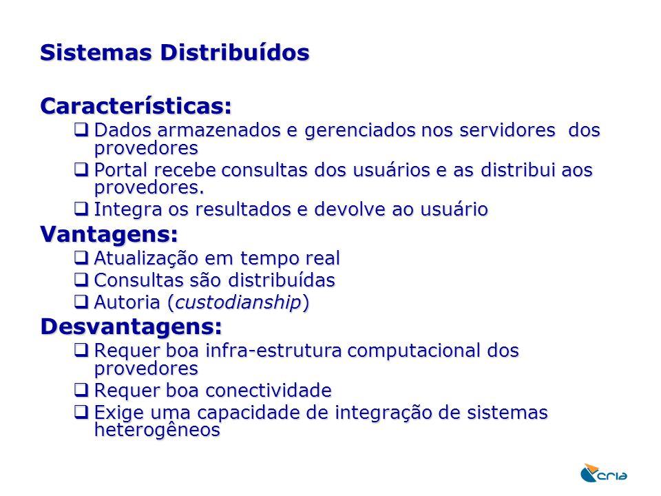 Sistemas Distribuídos Características:  Dados armazenados e gerenciados nos servidores dos provedores  Portal recebe consultas dos usuários e as dis