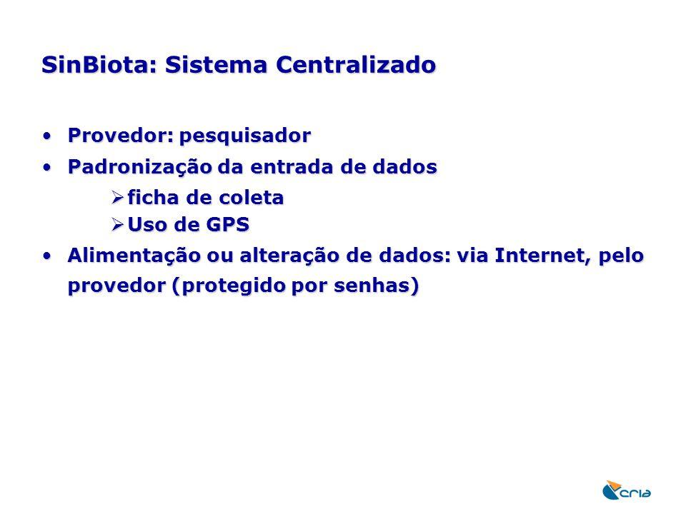 SinBiota: Sistema Centralizado Provedor: pesquisadorProvedor: pesquisador Padronização da entrada de dadosPadronização da entrada de dados  ficha de