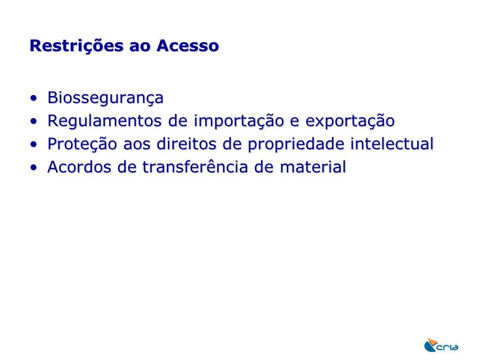 Restrições ao Acesso BiossegurançaBiossegurança Regulamentos de importação e exportaçãoRegulamentos de importação e exportação Proteção aos direitos d