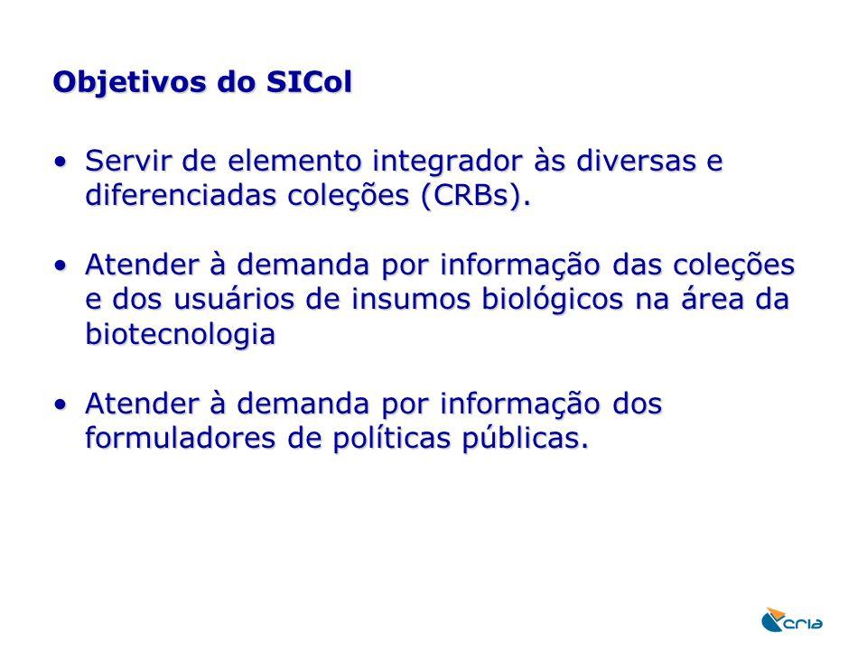 Objetivos do SICol Servir de elemento integrador às diversas e diferenciadas coleções (CRBs).Servir de elemento integrador às diversas e diferenciadas