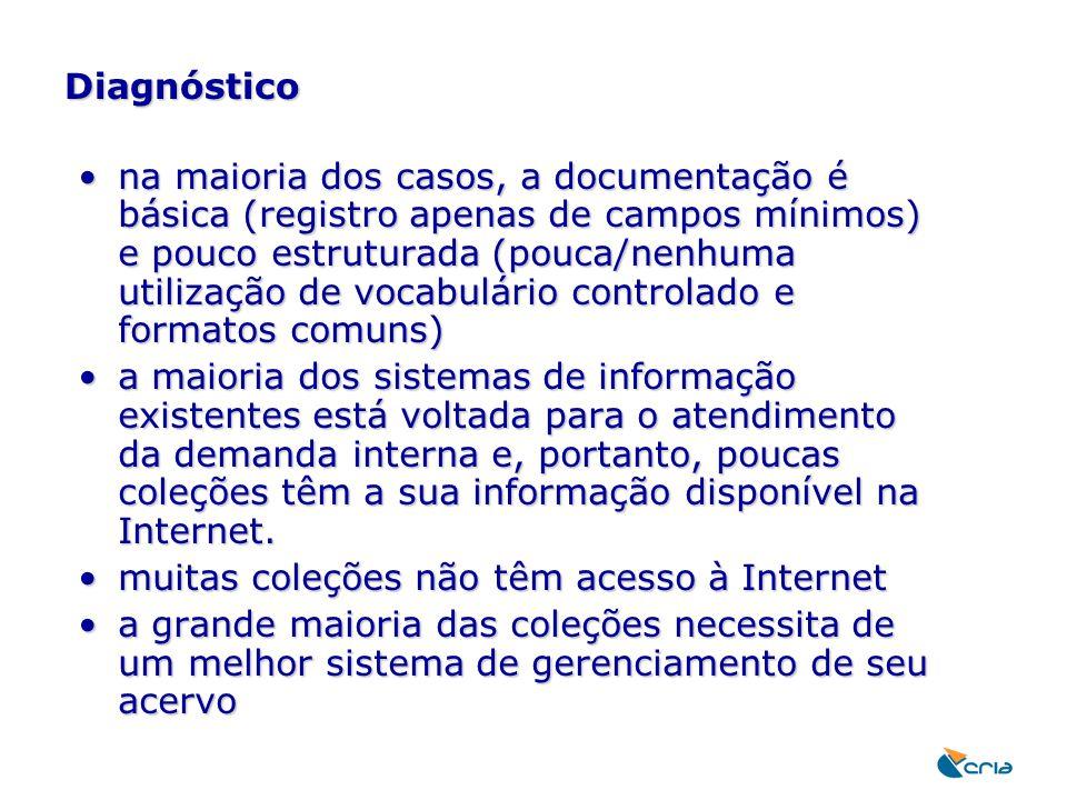 na maioria dos casos, a documentação é básica (registro apenas de campos mínimos) e pouco estruturada (pouca/nenhuma utilização de vocabulário control
