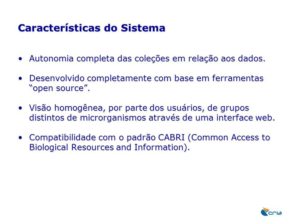 Características do Sistema Autonomia completa das coleções em relação aos dados.Autonomia completa das coleções em relação aos dados. Desenvolvido com