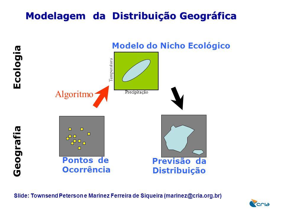 Geografia Ecologia Modelagem da Distribuição Geográfica Pontos de Ocorrência Algoritmo Precipitação Temperatura Modelo do Nicho Ecológico Previsão da