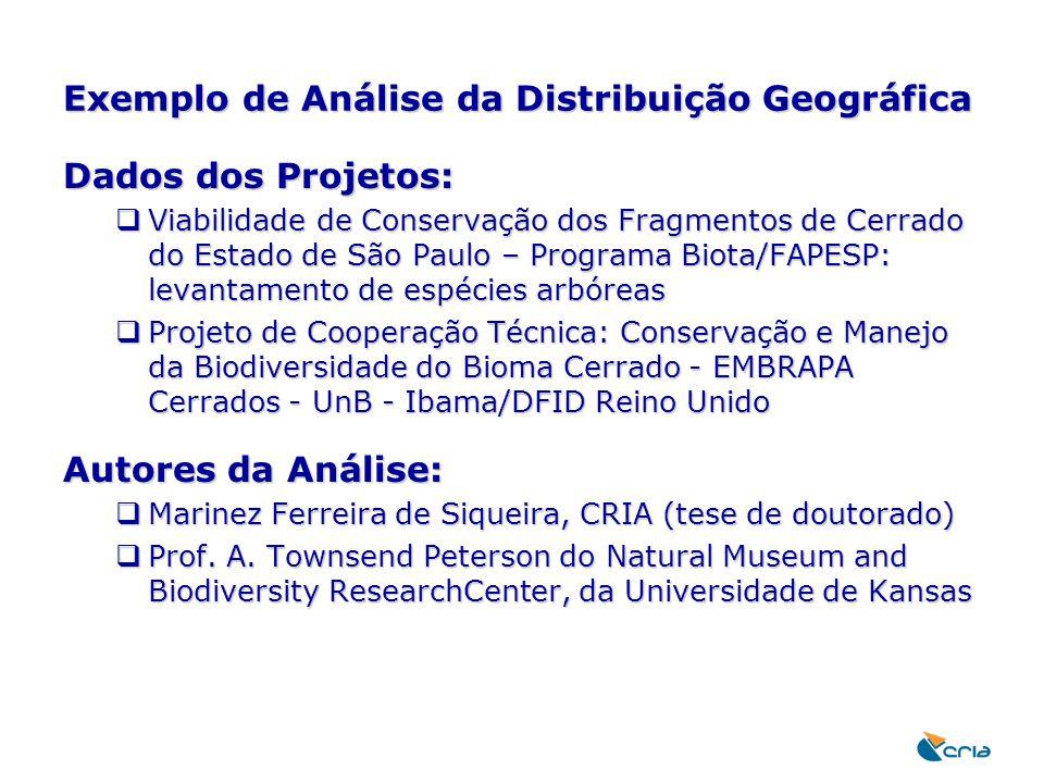 Exemplo de Análise da Distribuição Geográfica Dados dos Projetos:  Viabilidade de Conservação dos Fragmentos de Cerrado do Estado de São Paulo – Prog