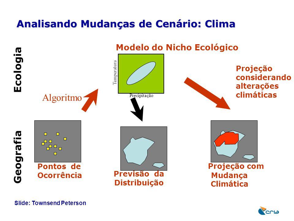 Geografia Ecologia Analisando Mudanças de Cenário: Clima Pontos de Ocorrência Algoritmo Precipitação Temperatura Modelo do Nicho Ecológico Previsão da