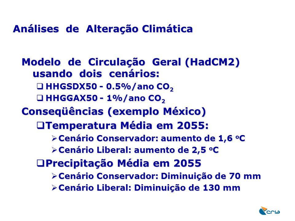 Análises de Alteração Climática Modelo de Circulação Geral (HadCM2) usando dois cenários:  HHGSDX50 - 0.5%/ano CO 2  HHGGAX50 - 1%/ano CO 2 Conseqüê