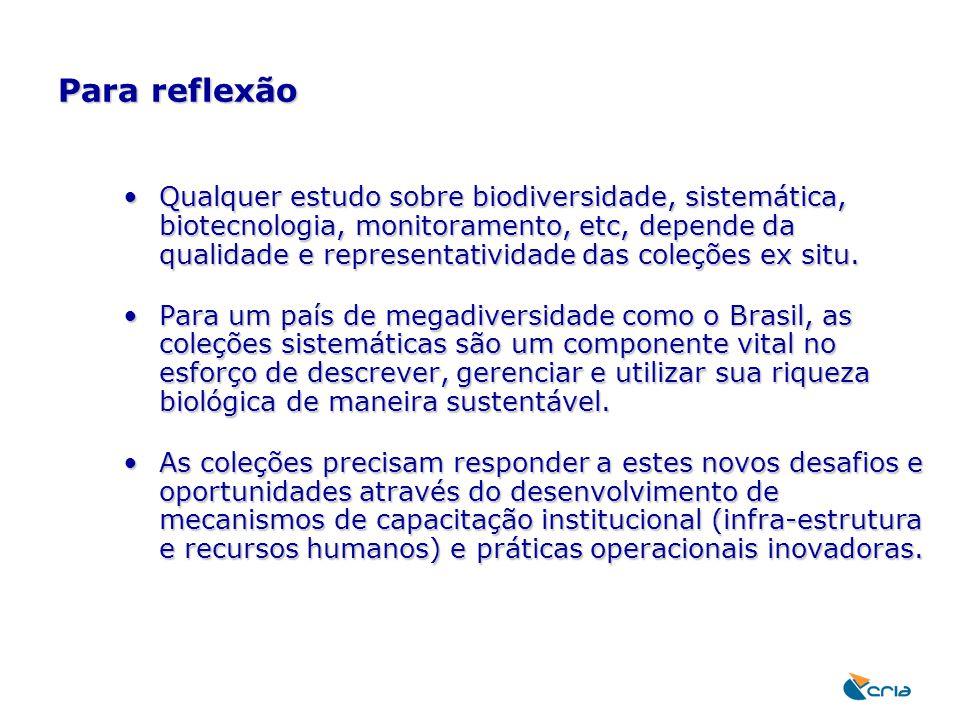 Para reflexão Qualquer estudo sobre biodiversidade, sistemática, biotecnologia, monitoramento, etc, depende da qualidade e representatividade das cole