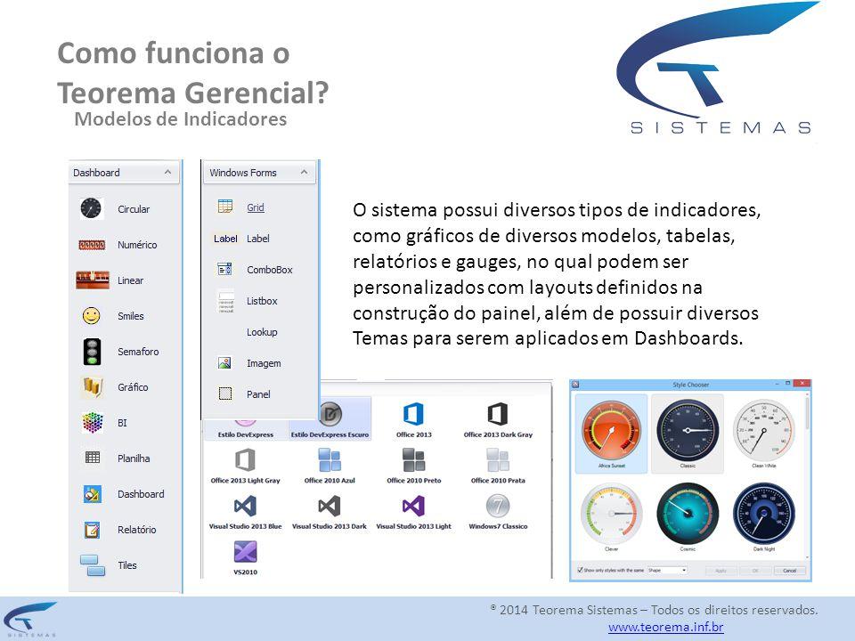 Como funciona o Teorema Gerencial? Modelos de Indicadores O sistema possui diversos tipos de indicadores, como gráficos de diversos modelos, tabelas,