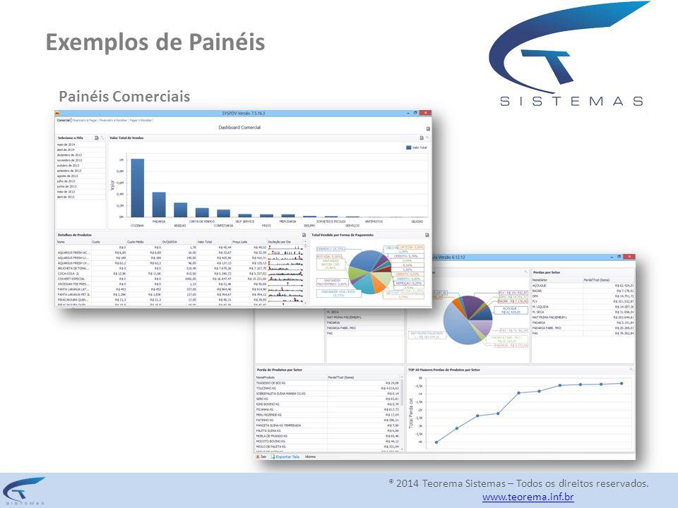 Exemplos de Painéis Painéis Comerciais ® 2014 Teorema Sistemas – Todos os direitos reservados. www.teorema.inf.br