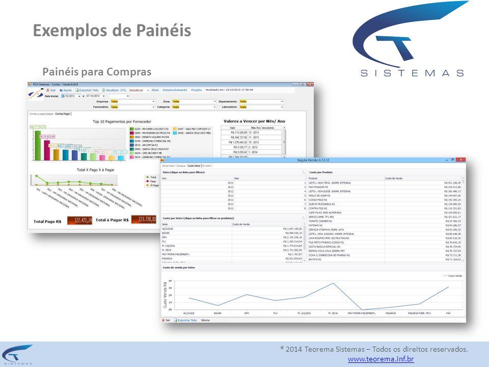 Exemplos de Painéis Painéis para Compras ® 2014 Teorema Sistemas – Todos os direitos reservados. www.teorema.inf.br