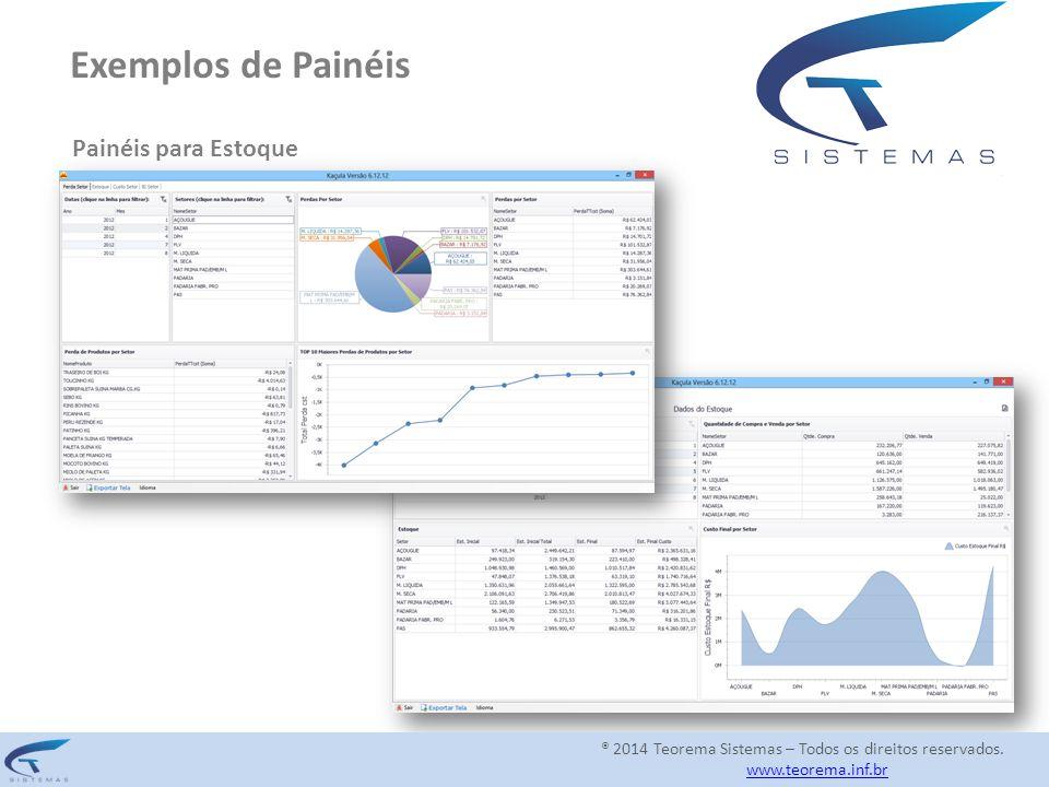 Exemplos de Painéis Painéis para Estoque ® 2014 Teorema Sistemas – Todos os direitos reservados. www.teorema.inf.br