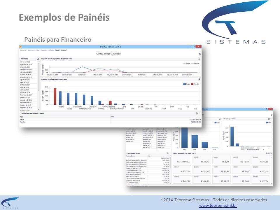 Exemplos de Painéis Painéis para Financeiro ® 2014 Teorema Sistemas – Todos os direitos reservados. www.teorema.inf.br