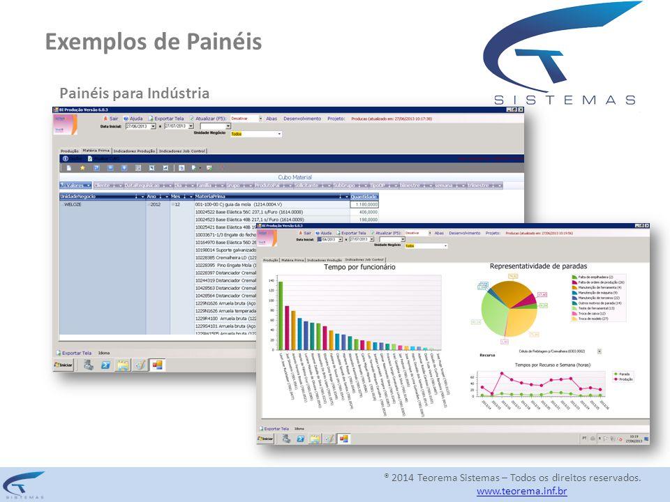 Exemplos de Painéis Painéis para Indústria ® 2014 Teorema Sistemas – Todos os direitos reservados. www.teorema.inf.br