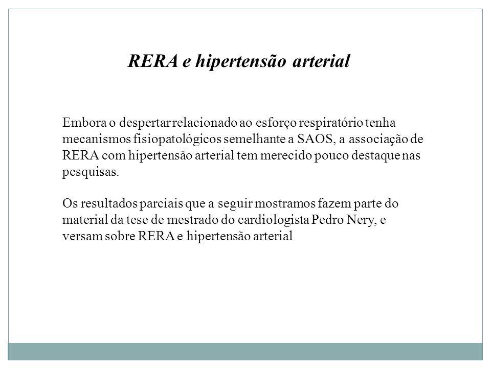 RERA e hipertensão arterial Embora o despertar relacionado ao esforço respiratório tenha mecanismos fisiopatológicos semelhante a SAOS, a associação de RERA com hipertensão arterial tem merecido pouco destaque nas pesquisas.