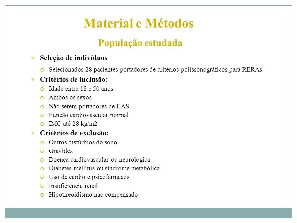 Material e Métodos Seleção de indivíduos  Selecionados 28 pacientes portadores de critérios polissonográficos para RERAs.
