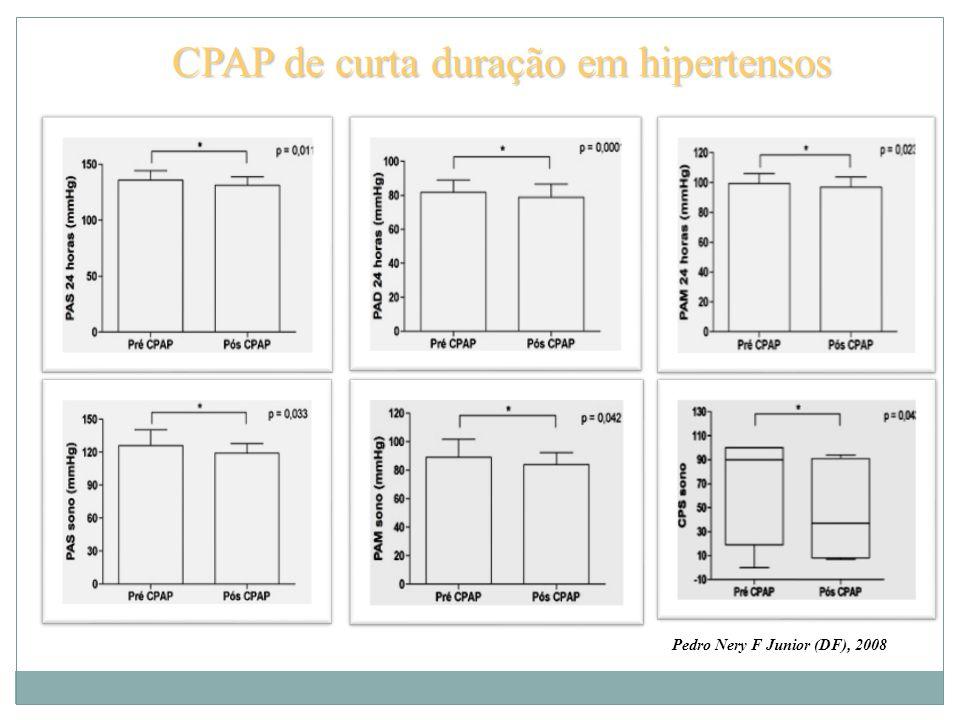 CPAP de curta duração em hipertensos Pedro Nery F Junior (DF), 2008