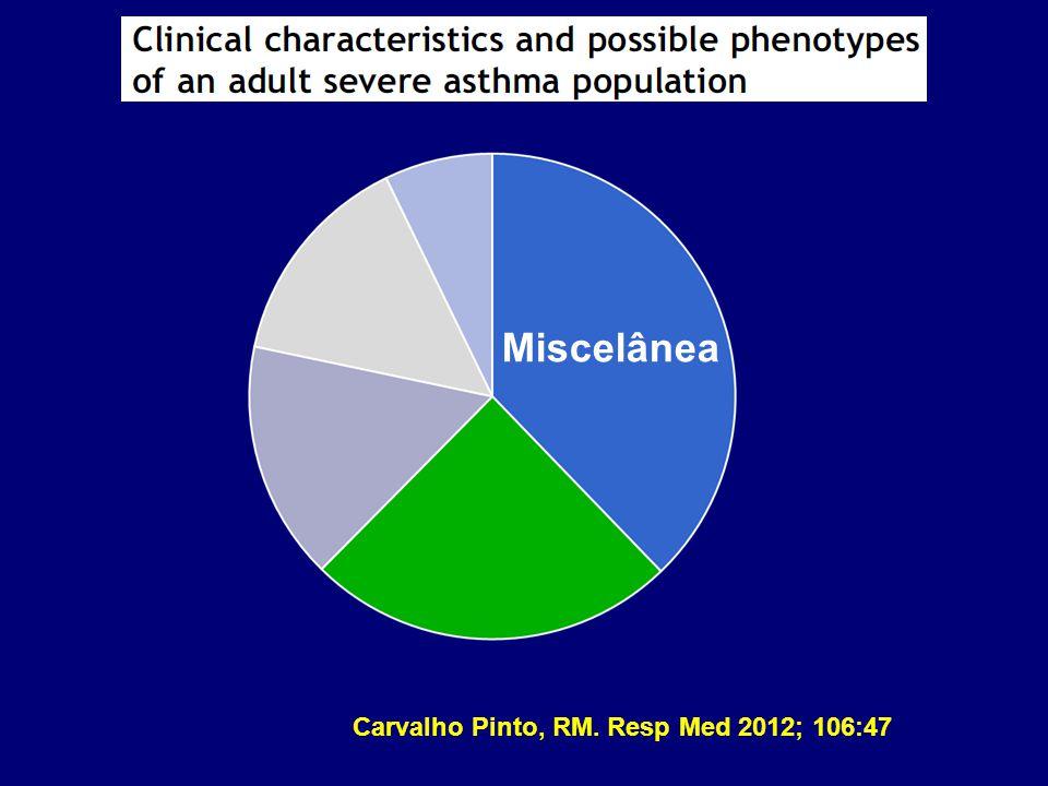 Carvalho Pinto, RM. Resp Med 2012; 106:47 Miscelânea
