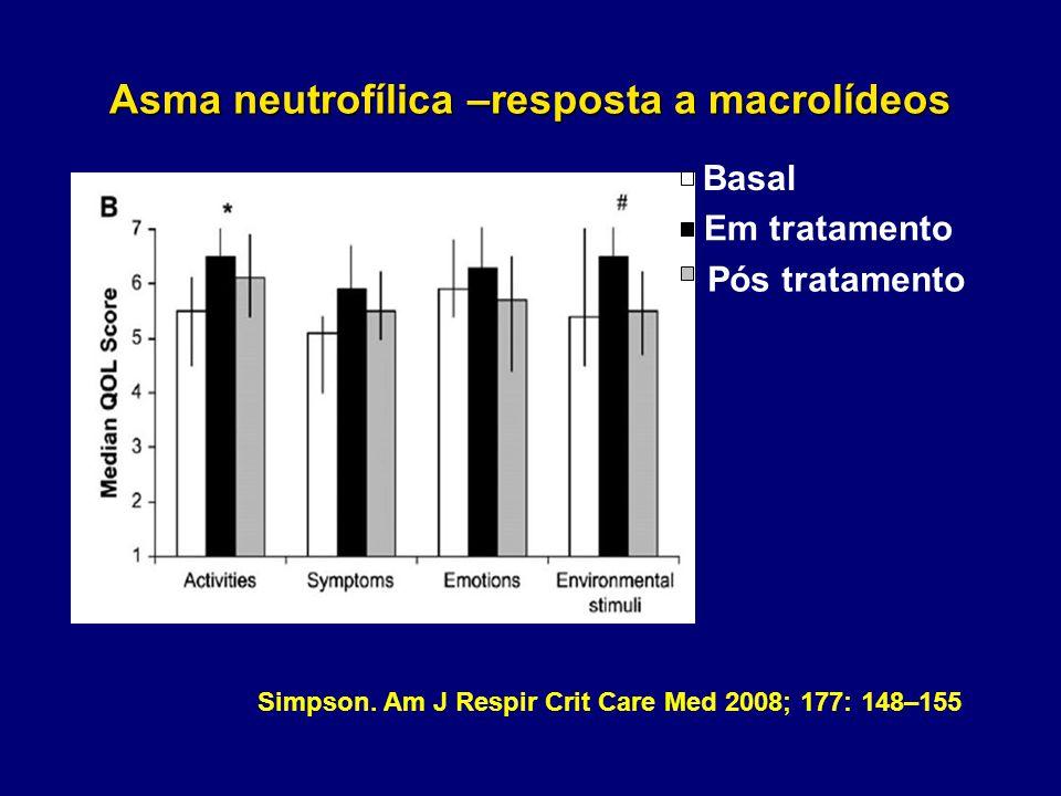 Asma neutrofílica –resposta a macrolídeos Simpson. Am J Respir Crit Care Med 2008; 177: 148–155 Basal Em tratamento Pós tratamento
