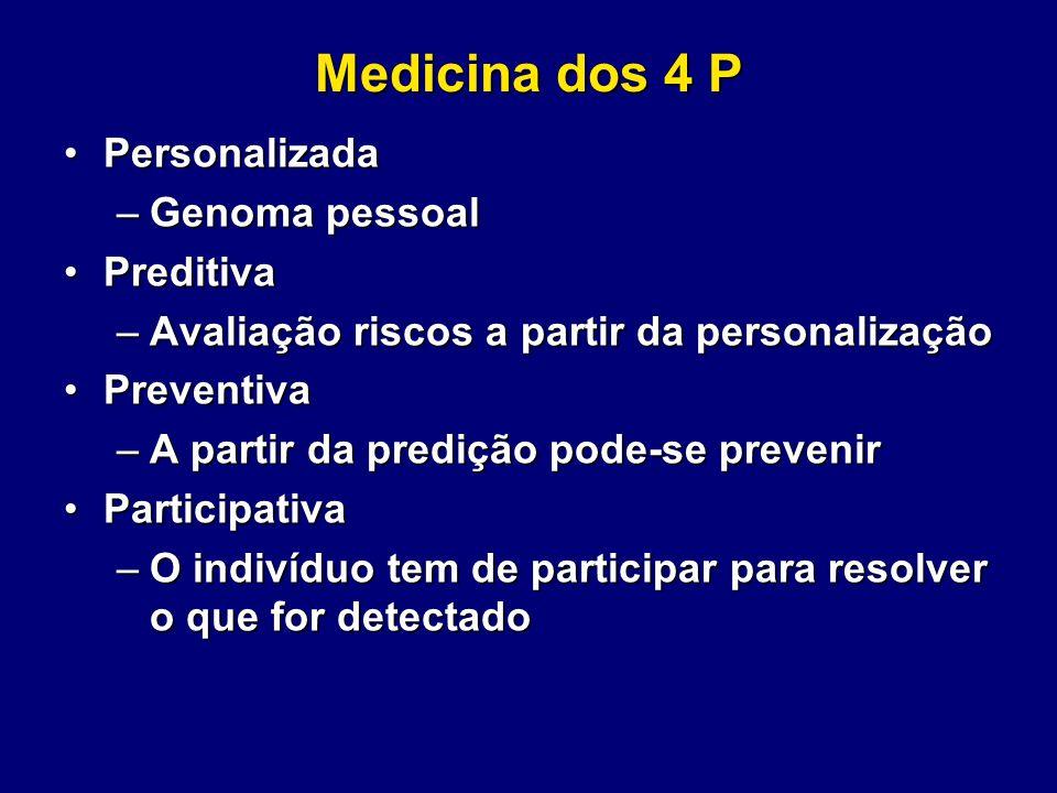 Medicina dos 4 P PersonalizadaPersonalizada –Genoma pessoal PreditivaPreditiva –Avaliação riscos a partir da personalização PreventivaPreventiva –A partir da predição pode-se prevenir ParticipativaParticipativa –O indivíduo tem de participar para resolver o que for detectado
