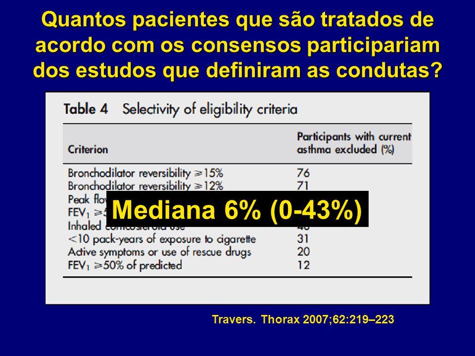 Travers. Thorax 2007;62:219–223 Quantos pacientes que são tratados de acordo com os consensos participariam dos estudos que definiram as condutas? Med