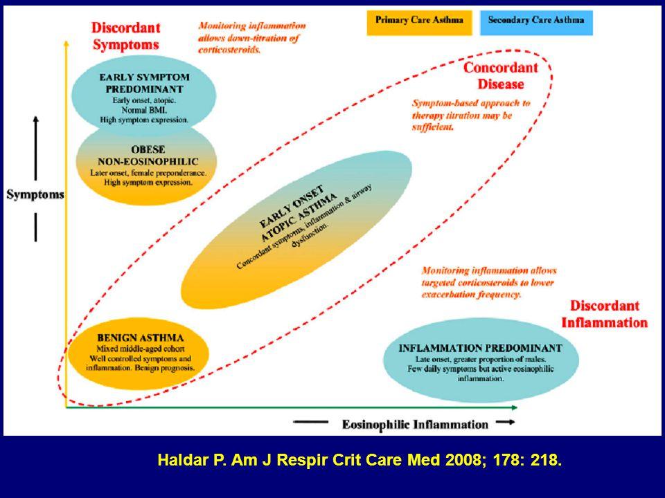 Fenótipo asma grave e obesidade Mais corticoide inalatório, cursos de corticoide oral, beta 2 de curtaMais corticoide inalatório, cursos de corticoide oral, beta 2 de curta Mais refluxo e utilização de inibidores de bombaMais refluxo e utilização de inibidores de bomba Menor CVF e capacidade de difusãoMenor CVF e capacidade de difusão Maior IMC, menor nível de IgEMaior IMC, menor nível de IgE Mais eczema, menos pólipos nasaisMais eczema, menos pólipos nasais Gibeon D.