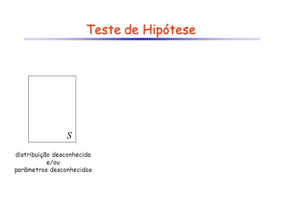 S Teste de Hipótese distribuição desconhecida e/ou parâmetros desconhecidos