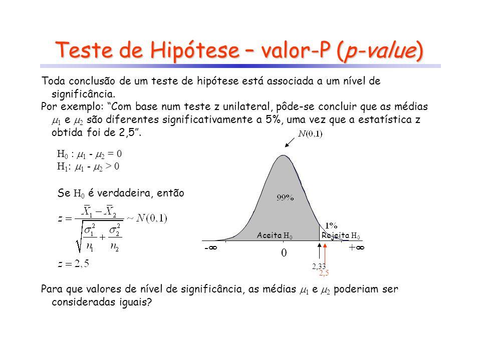"""Teste de Hipótese – valor-P (p-value) Toda conclusão de um teste de hipótese está associada a um nível de significância. Por exemplo: """"Com base num te"""