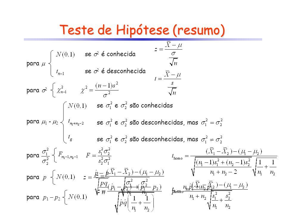Teste de Hipótese (resumo) para  se  2 é conhecida se  2 é desconhecida para  2 para para p para p 1 – p 2 para  1 -  2 se e são conhecidas se e são desconhecidas, mas