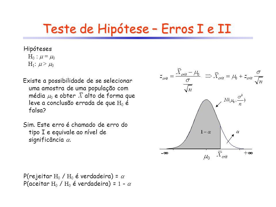 Teste de Hipótese – Erros I e II Hipóteses H 0 :  =  0 H 1 :  >  0 Existe a possibilidade de se selecionar uma amostra de uma população com média  0 e obter alto de forma que leve a conclusão errada de que H 0 é falsa.