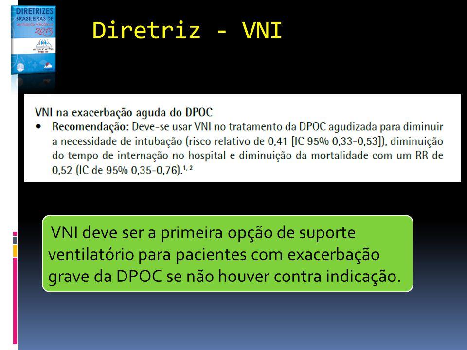 Diretriz - VNI VNI deve ser a primeira opção de suporte ventilatório para pacientes com exacerbação grave da DPOC se não houver contra indicação.
