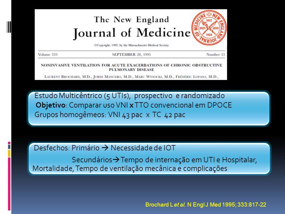 Estudo Multicêntrico (5 UTIs), prospectivo e randomizado Objetivo: Comparar uso VNI x TTO convencional em DPOCE Grupos homogêmeos: VNI 43 pac x TC 42