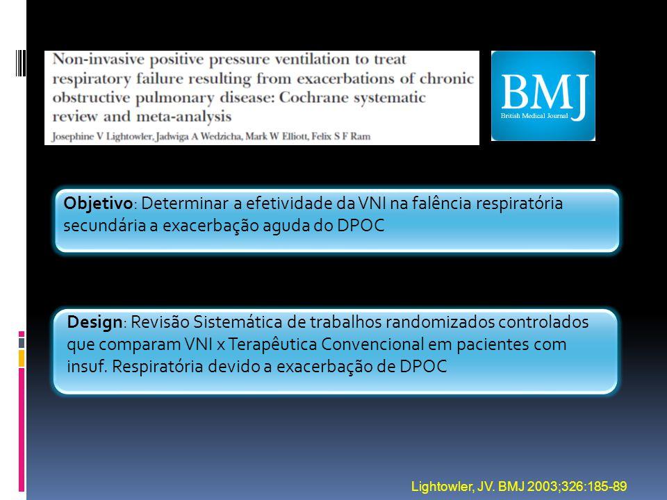 Lightowler, JV. BMJ 2003;326:185-89 Objetivo: Determinar a efetividade da VNI na falência respiratória secundária a exacerbação aguda do DPOC Design: