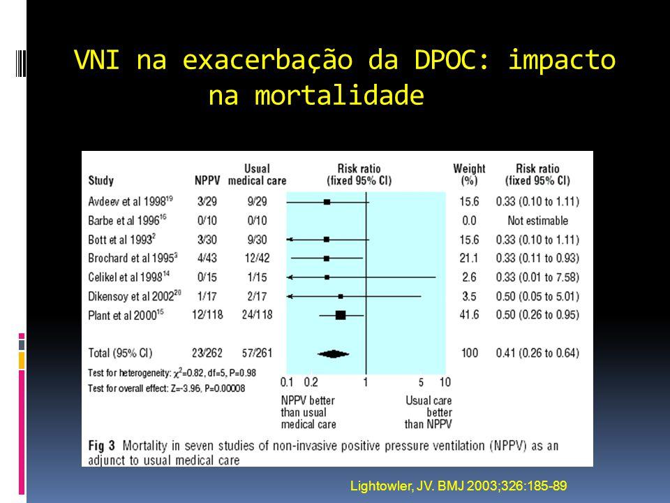 VNI na exacerbação da DPOC: impacto na mortalidade Lightowler, JV. BMJ 2003;326:185-89