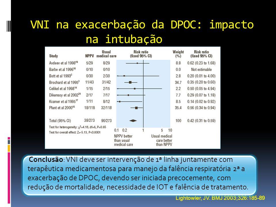 VNI na exacerbação da DPOC: impacto na intubação Lightowler, JV. BMJ 2003;326:185-89 Conclusão: VNI deve ser intervenção de 1ª linha juntamente com te