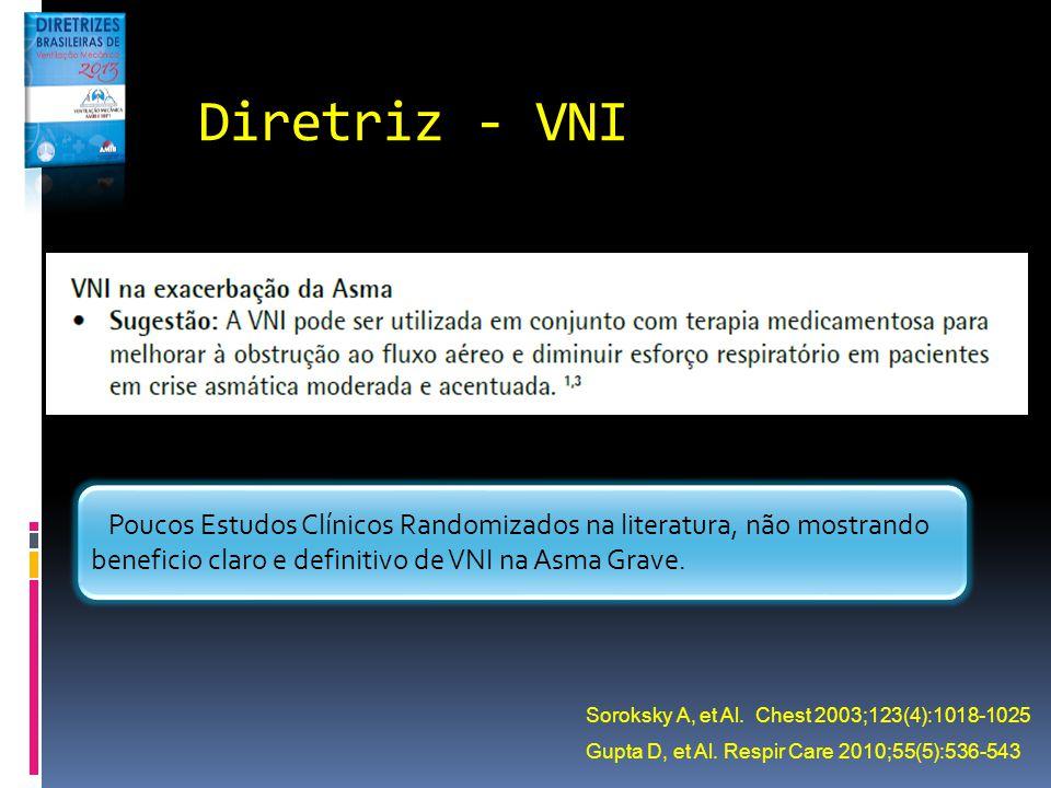 Diretriz - VNI Gupta D, et Al. Respir Care 2010;55(5):536-543 Soroksky A, et Al. Chest 2003;123(4):1018-1025 Poucos Estudos Clínicos Randomizados na l