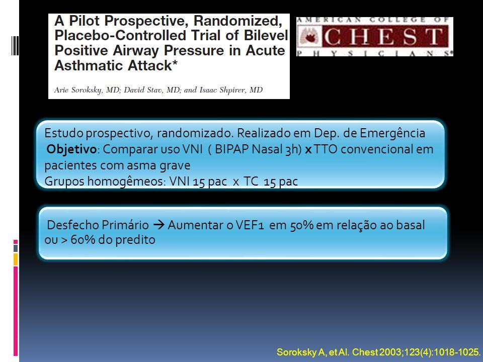 Soroksky A, et Al. Chest 2003;123(4):1018-1025. Estudo prospectivo, randomizado. Realizado em Dep. de Emergência Objetivo: Comparar uso VNI ( BIPAP Na