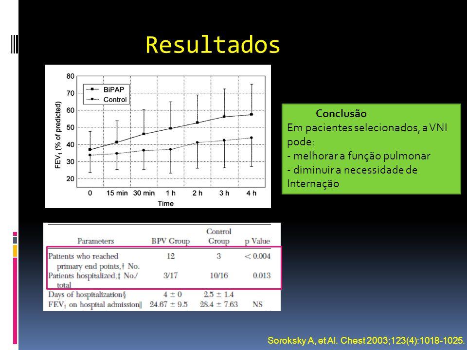 Resultados Soroksky A, et Al. Chest 2003;123(4):1018-1025. Conclusão Em pacientes selecionados, a VNI pode: - melhorar a função pulmonar - diminuir a