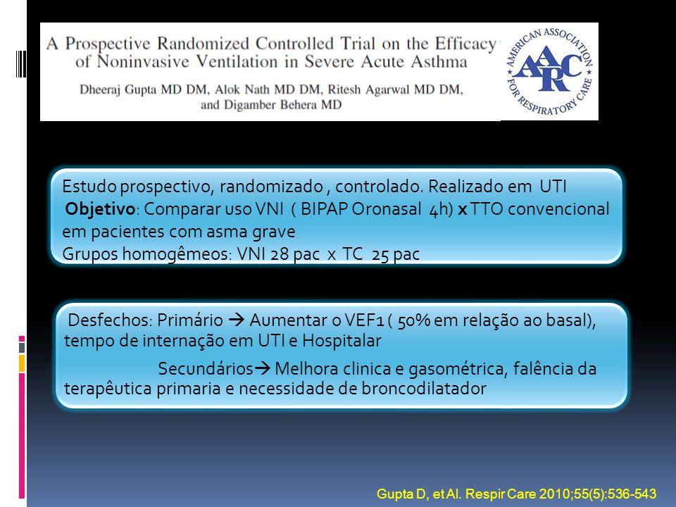 Estudo prospectivo, randomizado, controlado. Realizado em UTI Objetivo: Comparar uso VNI ( BIPAP Oronasal 4h) x TTO convencional em pacientes com asma